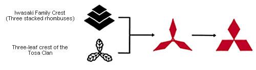 car-logo-mitsubishi.jpg