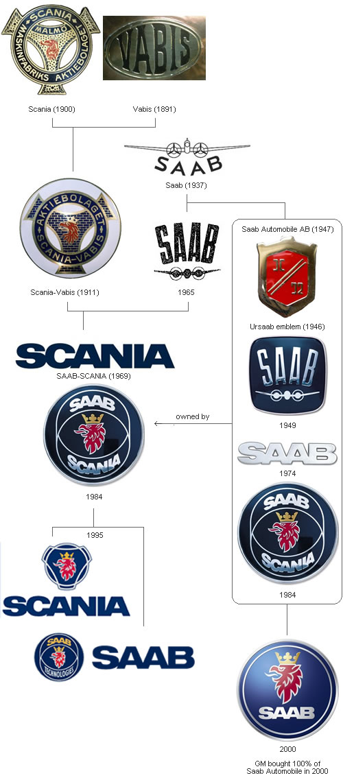 car-logo-saab.jpg